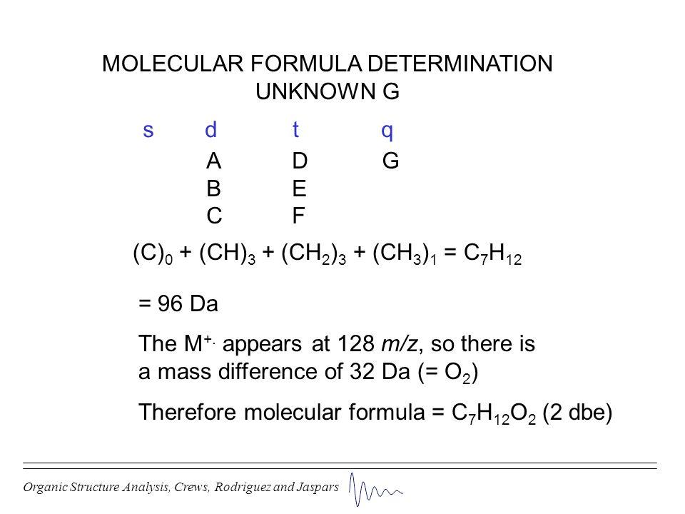 MOLECULAR FORMULA DETERMINATION