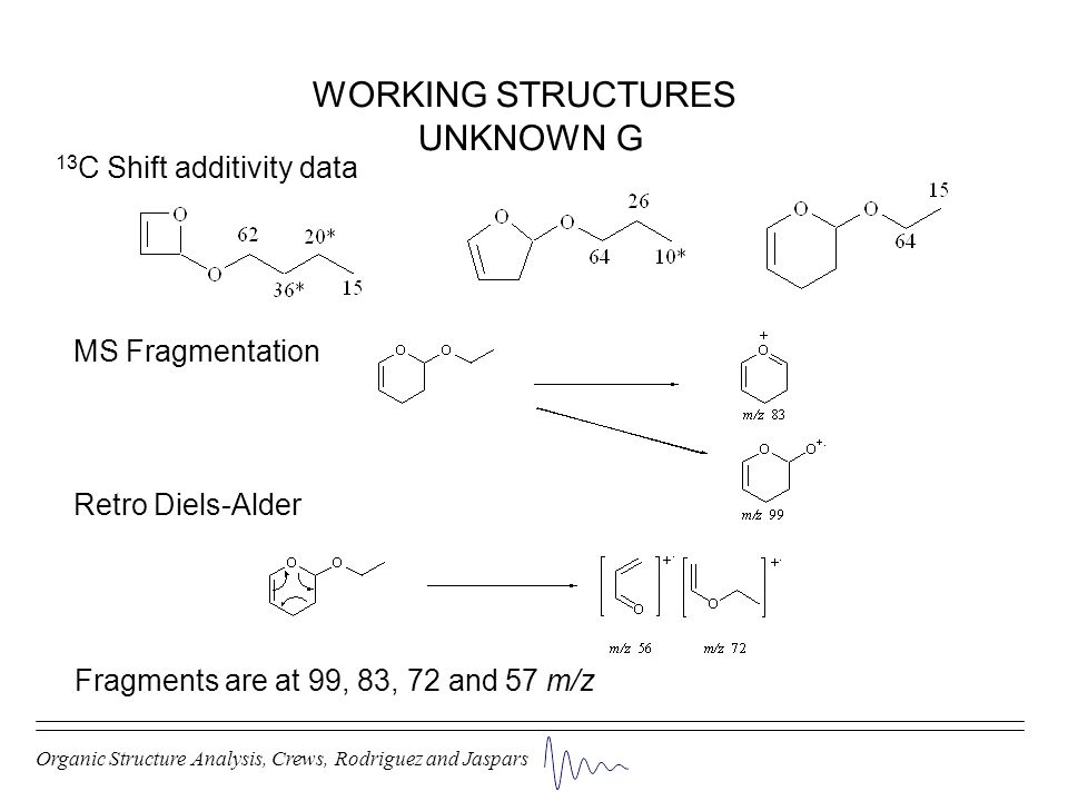 WORKING STRUCTURES UNKNOWN G 13C Shift additivity data