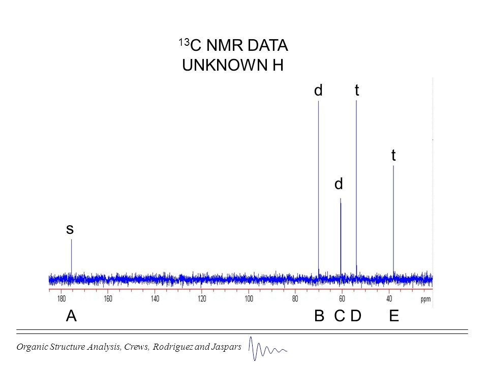 13C NMR DATA UNKNOWN H d t t d s A B C D E