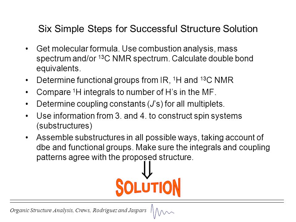 Six Simple Steps for Successful Structure Solution