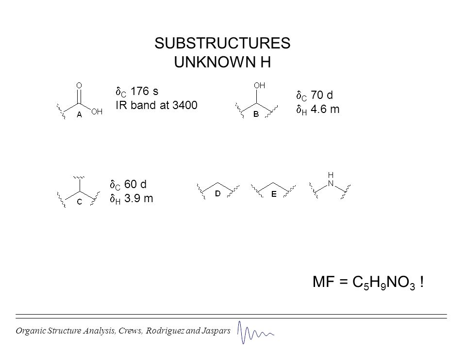 SUBSTRUCTURES UNKNOWN H MF = C5H9NO3 ! dC 176 s dC 70 d