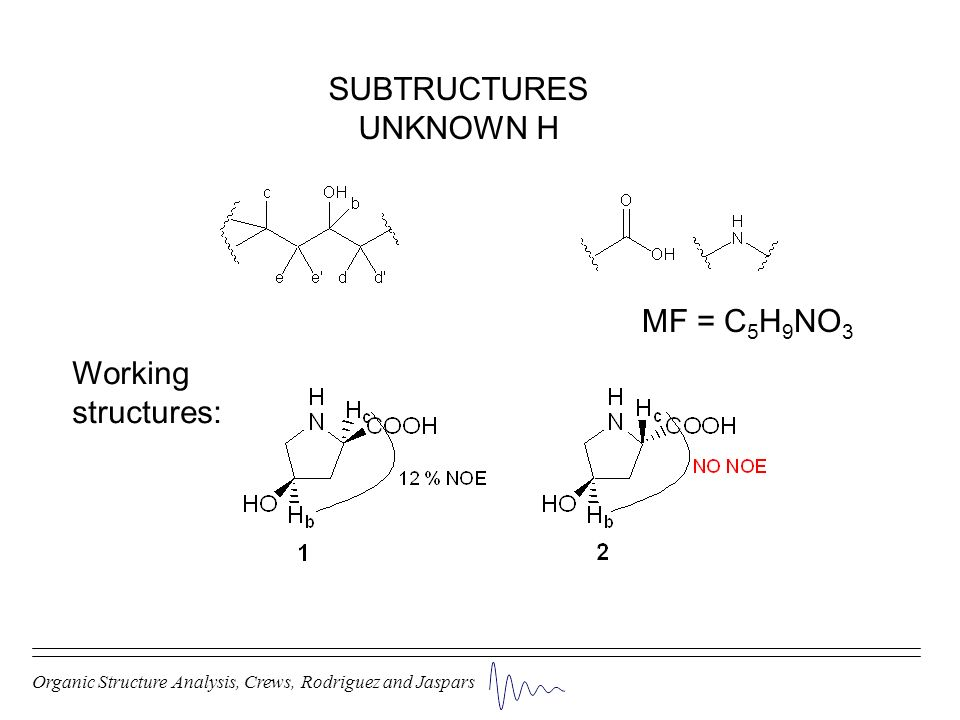 SUBTRUCTURES UNKNOWN H MF = C5H9NO3 Working structures: