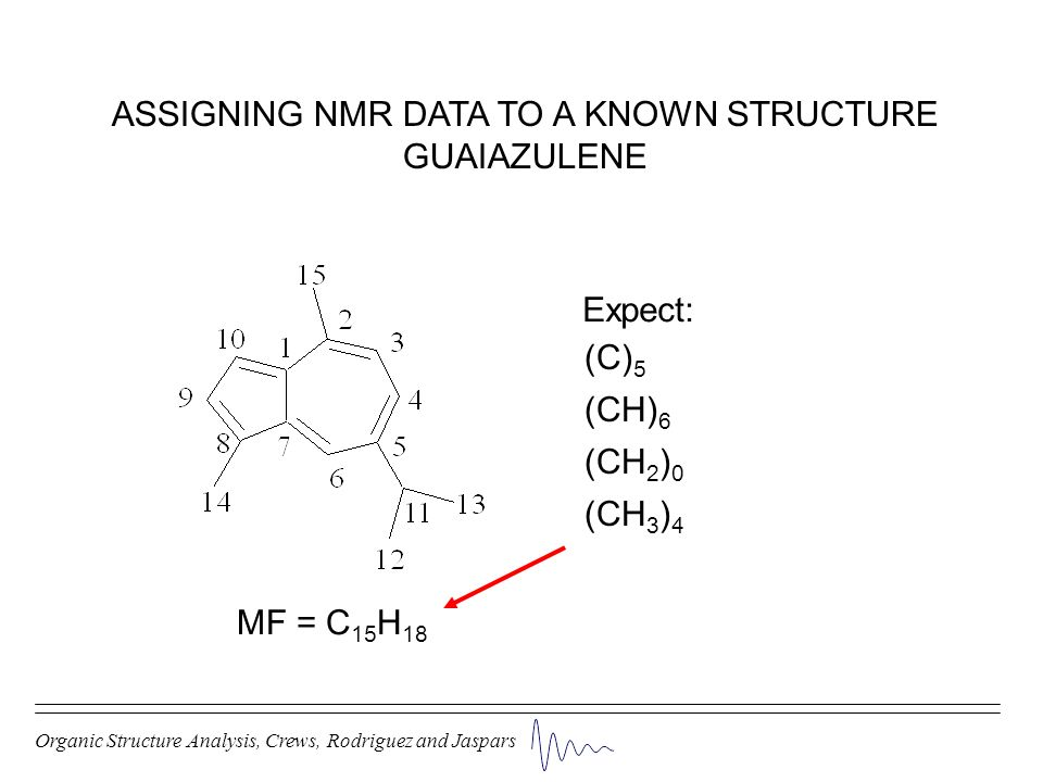 ASSIGNING NMR DATA TO A KNOWN STRUCTURE