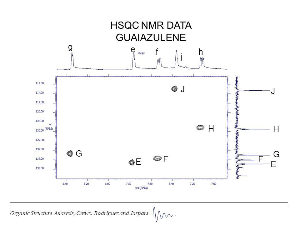 HSQC NMR DATA GUAIAZULENE g e f h j J J H H G G F F E E