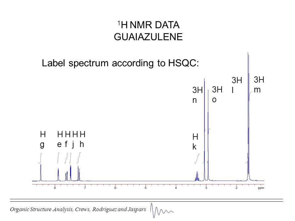 Label spectrum according to HSQC: