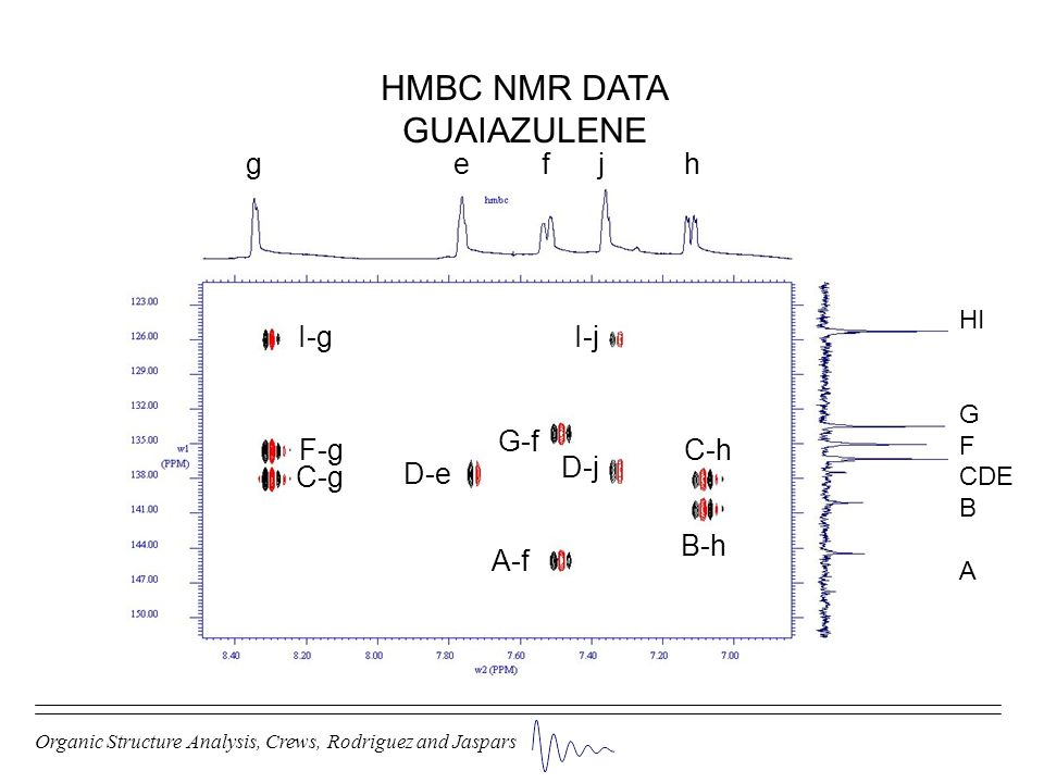 HMBC NMR DATA GUAIAZULENE g e f j h I-g I-j G-f F-g C-h D-j C-g D-e