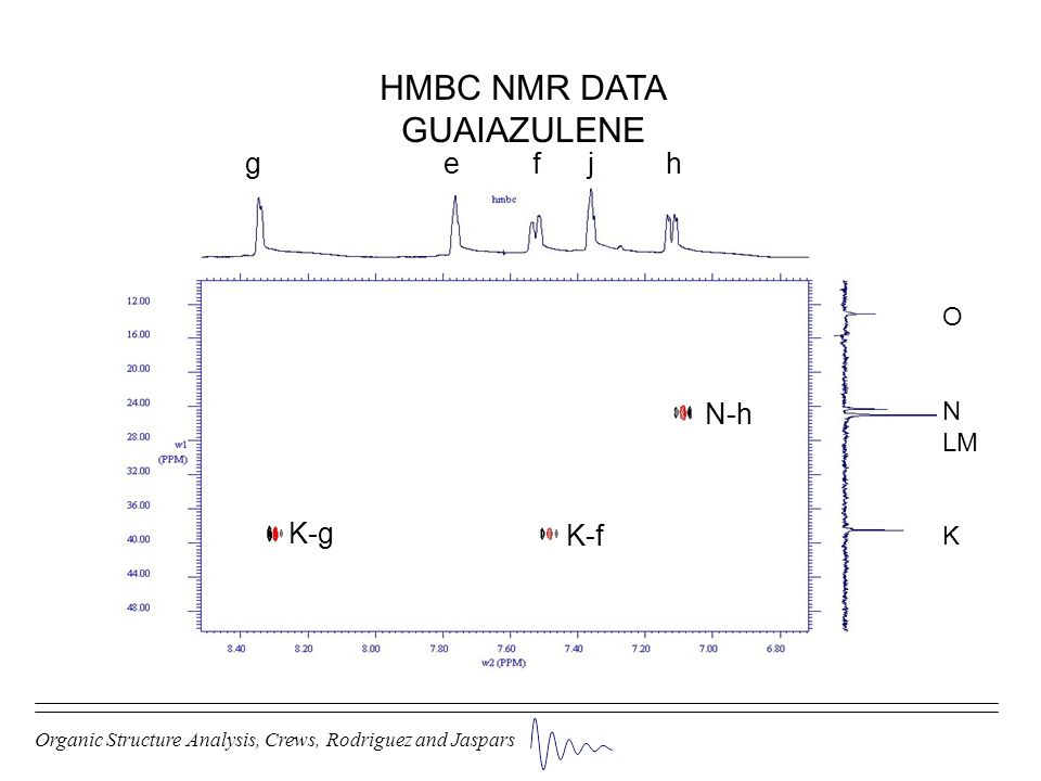 HMBC NMR DATA GUAIAZULENE g e f j h N-h K-g K-f O N LM K