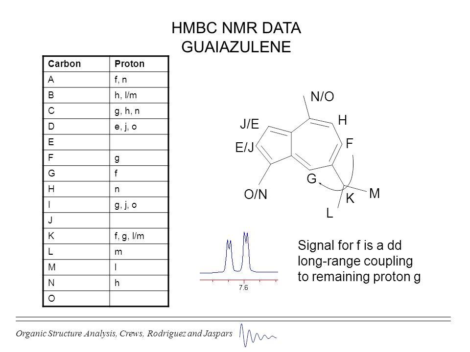 HMBC NMR DATA GUAIAZULENE N/O H J/E F E/J G O/N M K L