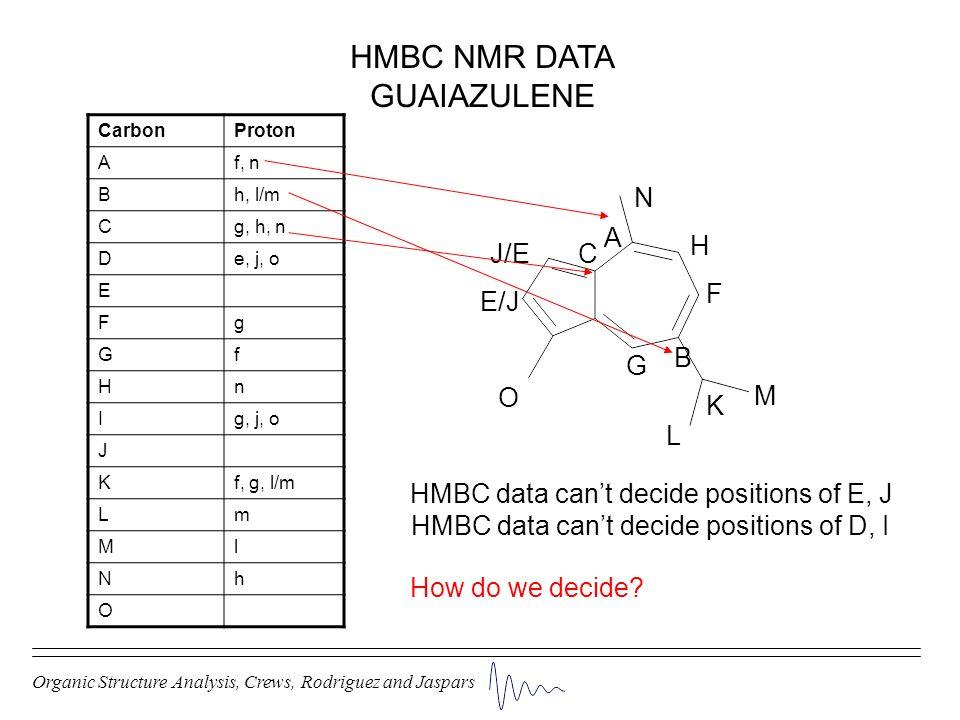 HMBC NMR DATA GUAIAZULENE N A H J/E C F E/J B G O M K L