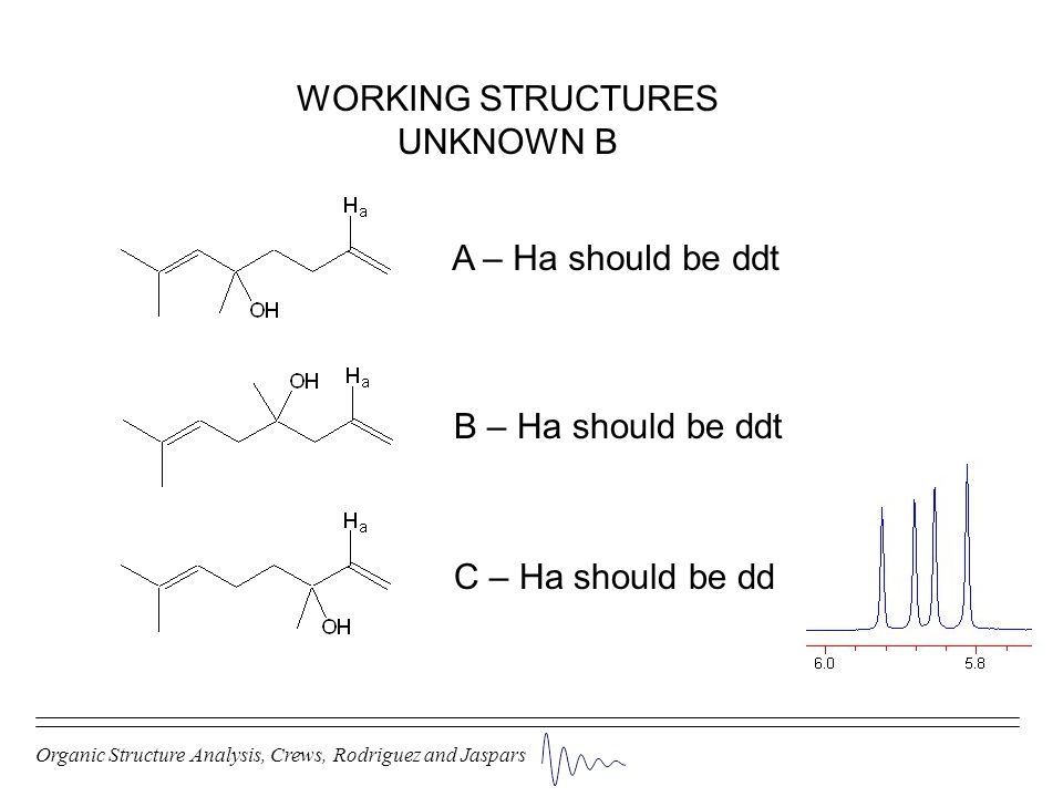WORKING STRUCTURES UNKNOWN B A – Ha should be ddt B – Ha should be ddt