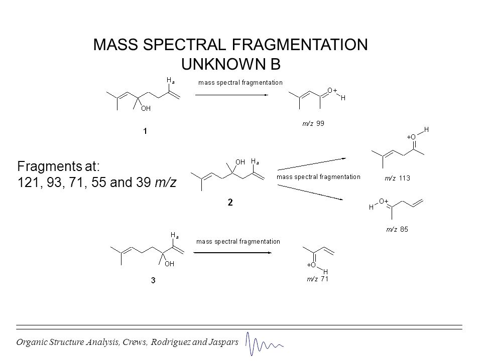MASS SPECTRAL FRAGMENTATION