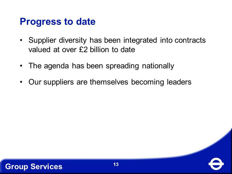 Progress to date Supplier diversity has been integrated into contracts valued at over £2 billion to date.