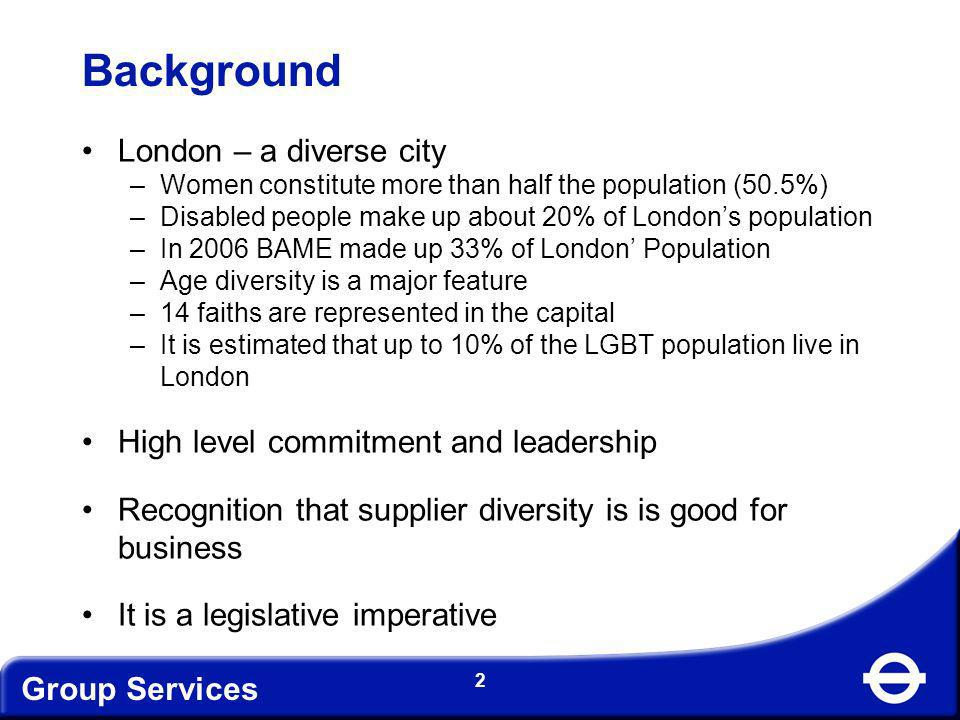 Background London – a diverse city