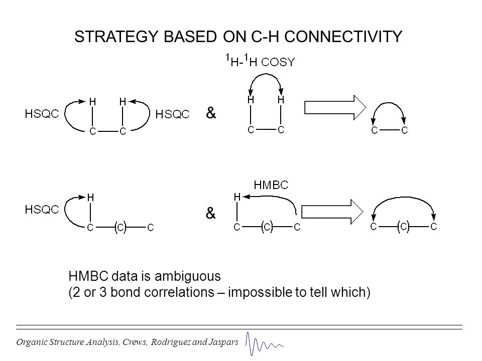 STRATEGY BASED ON C-H CONNECTIVITY