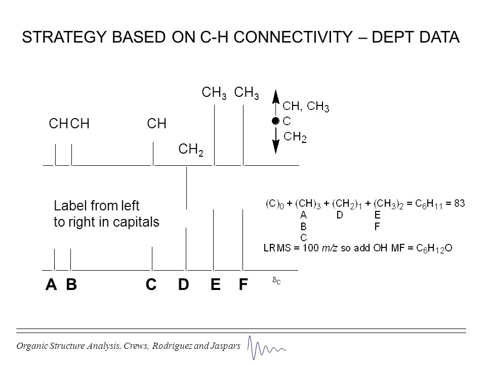 STRATEGY BASED ON C-H CONNECTIVITY – DEPT DATA
