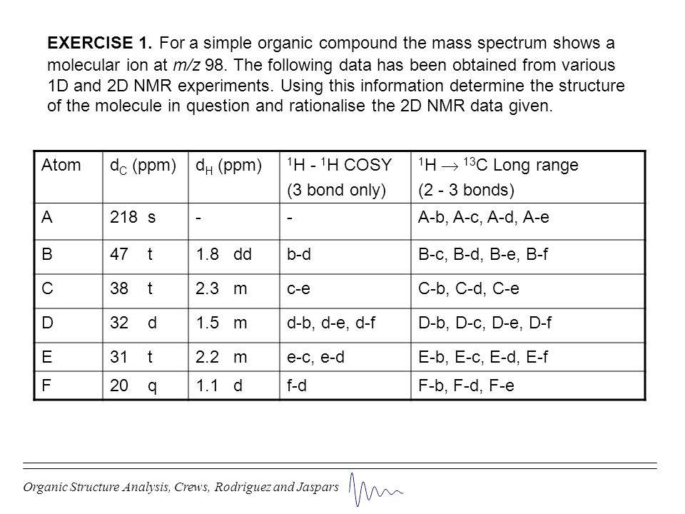 EXERCISE 1. For a simple organic compound the mass spectrum shows a