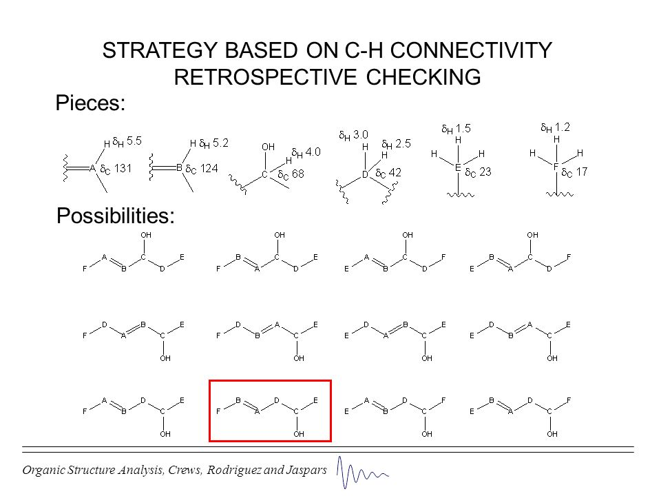 STRATEGY BASED ON C-H CONNECTIVITY RETROSPECTIVE CHECKING