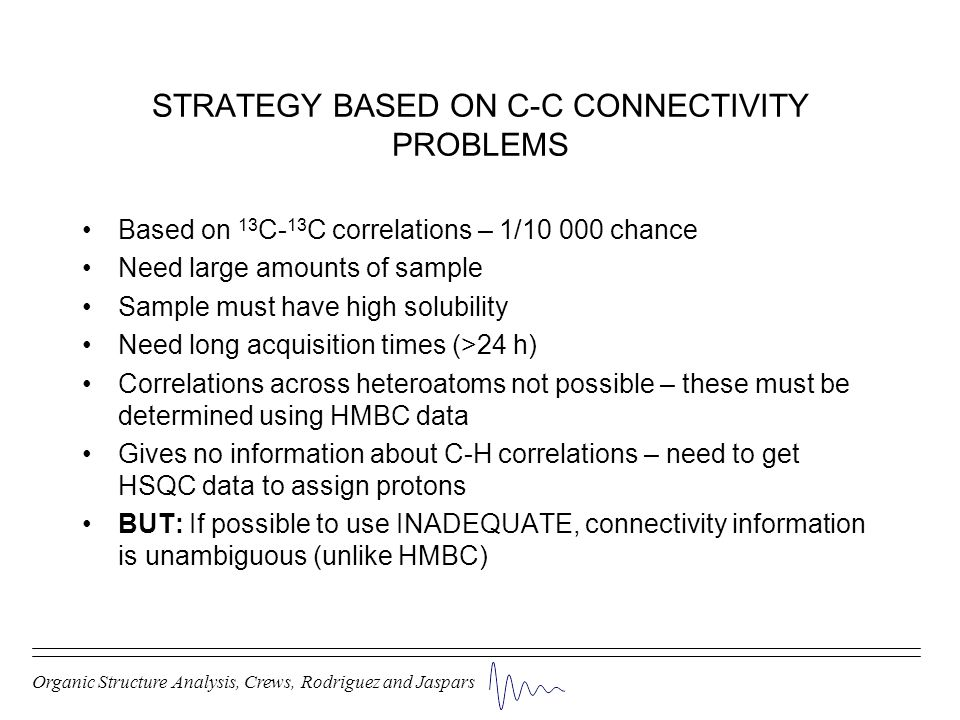 STRATEGY BASED ON C-C CONNECTIVITY PROBLEMS