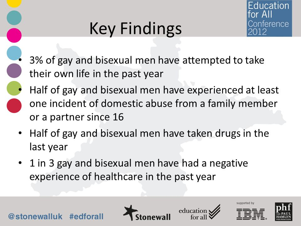 Key Findings 3% of gay and bisexual men have attempted to take their own life in the past year.