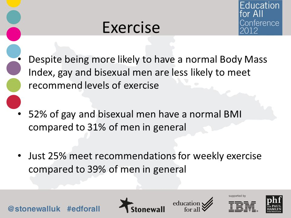 Exercise Despite being more likely to have a normal Body Mass Index, gay and bisexual men are less likely to meet recommend levels of exercise.