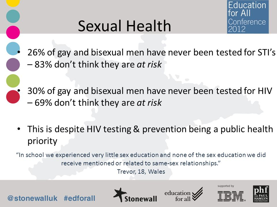 Sexual Health 26% of gay and bisexual men have never been tested for STI's – 83% don't think they are at risk.