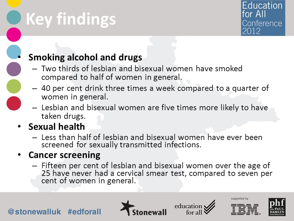 Key findings Smoking alcohol and drugs Sexual health Cancer screening
