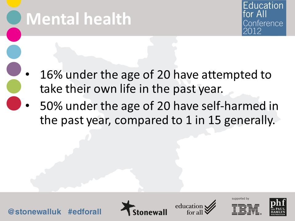 Mental health 16% under the age of 20 have attempted to take their own life in the past year.