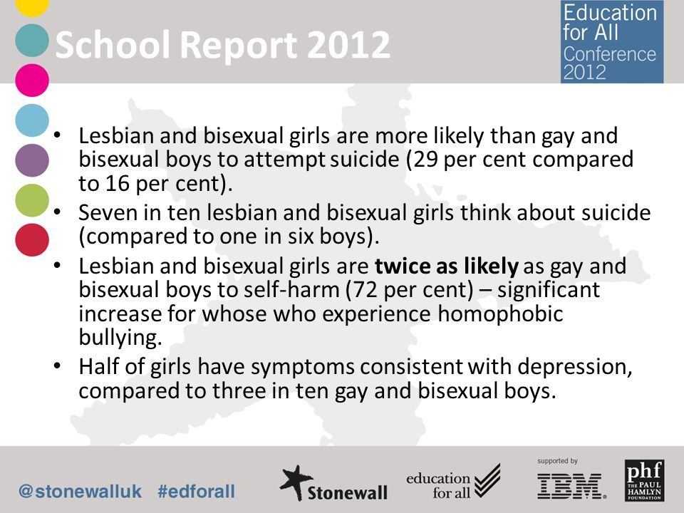 School Report 2012 Lesbian and bisexual girls are more likely than gay and bisexual boys to attempt suicide (29 per cent compared to 16 per cent).