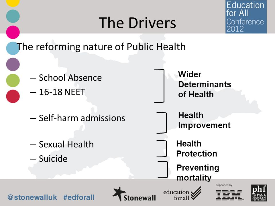 The Drivers The reforming nature of Public Health School Absence