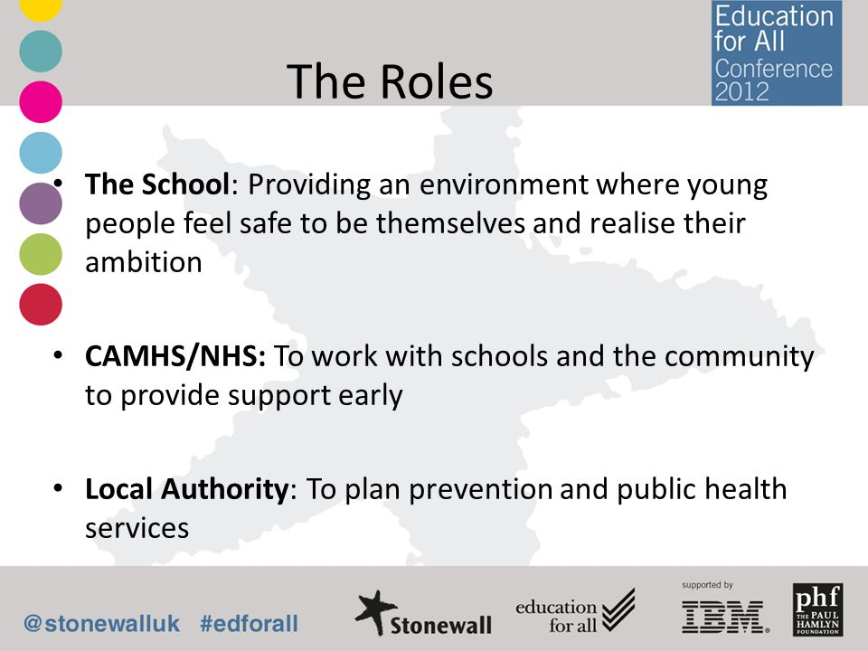 The Roles The School: Providing an environment where young people feel safe to be themselves and realise their ambition.