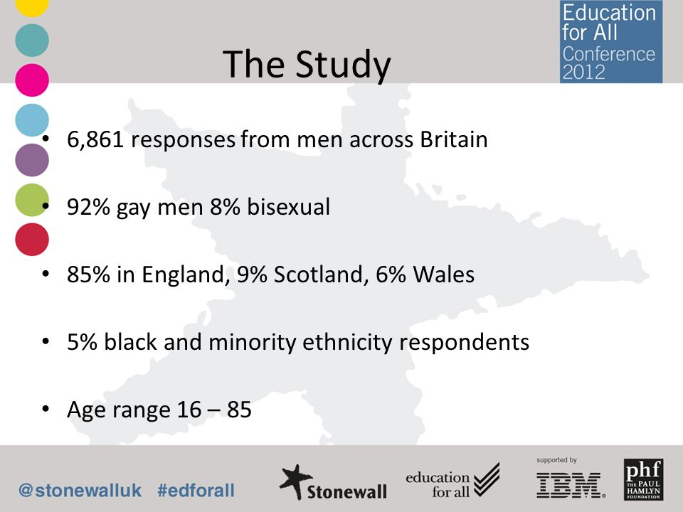 The Study 6,861 responses from men across Britain