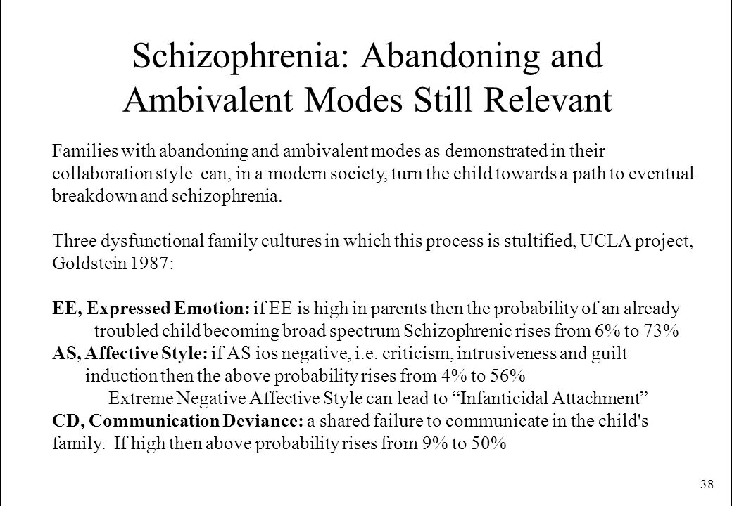 Schizophrenia: Abandoning and Ambivalent Modes Still Relevant
