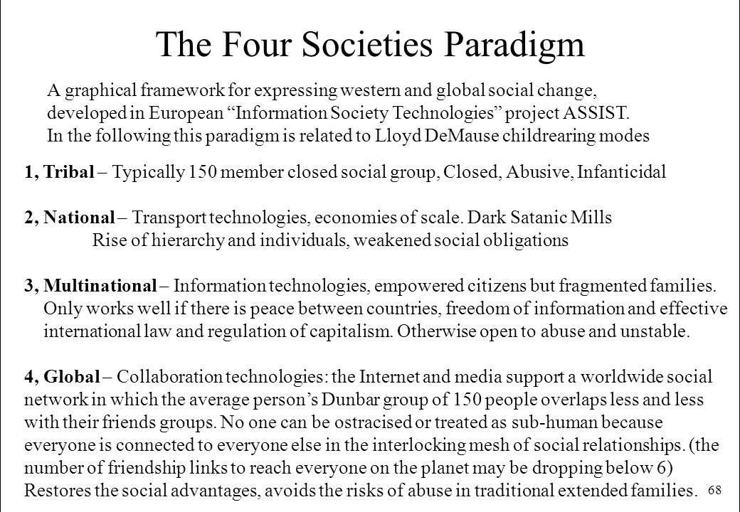 The Four Societies Paradigm