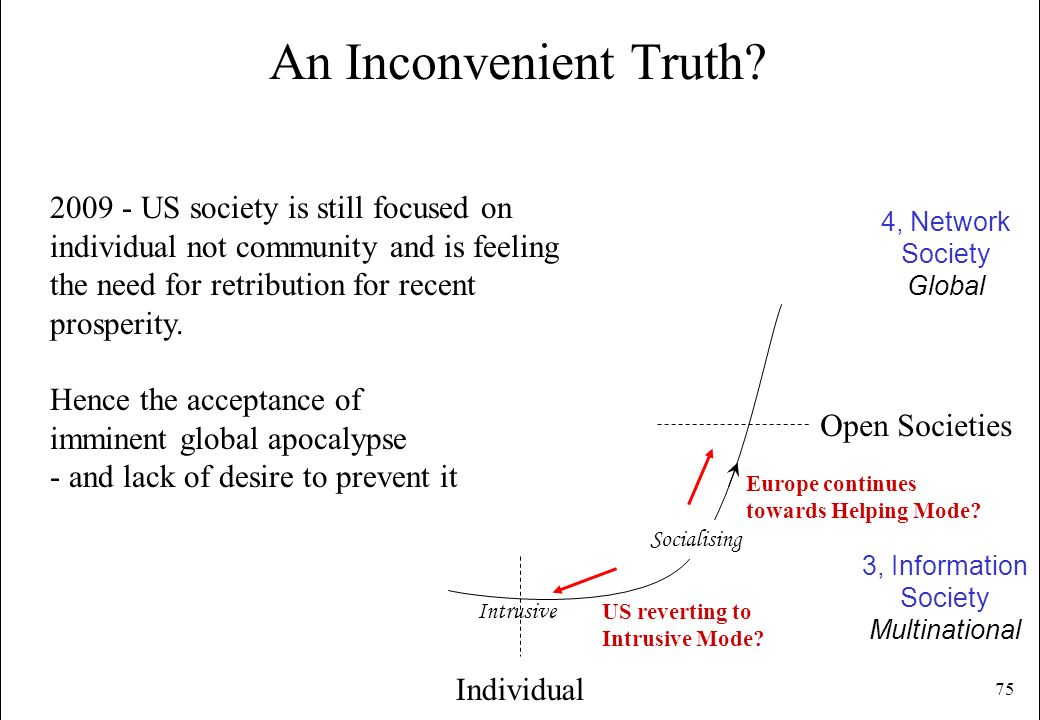 An Inconvenient Truth 2009 - US society is still focused on individual not community and is feeling the need for retribution for recent prosperity.