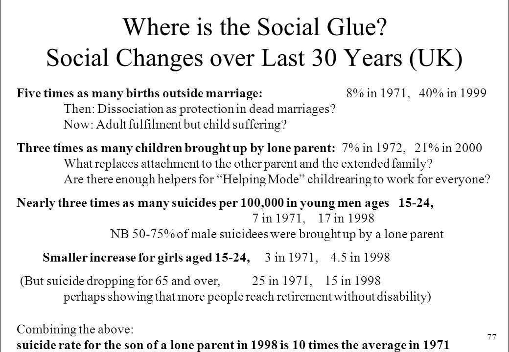 Where is the Social Glue Social Changes over Last 30 Years (UK)