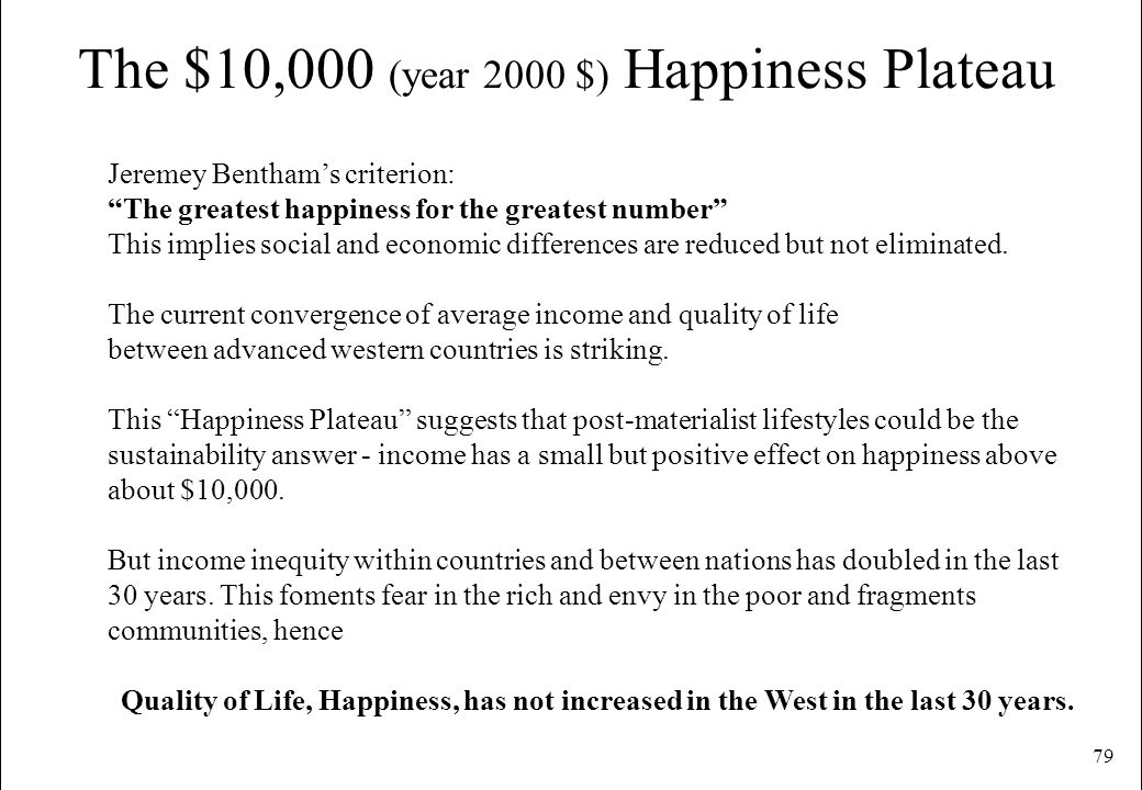 The $10,000 (year 2000 $) Happiness Plateau