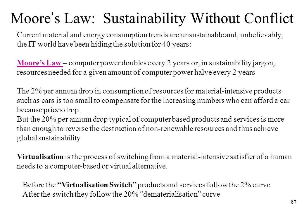 Moore's Law: Sustainability Without Conflict