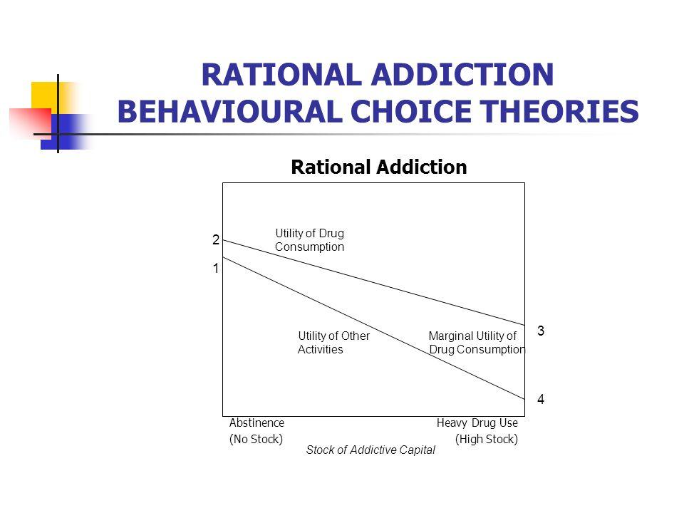 RATIONAL ADDICTION BEHAVIOURAL CHOICE THEORIES