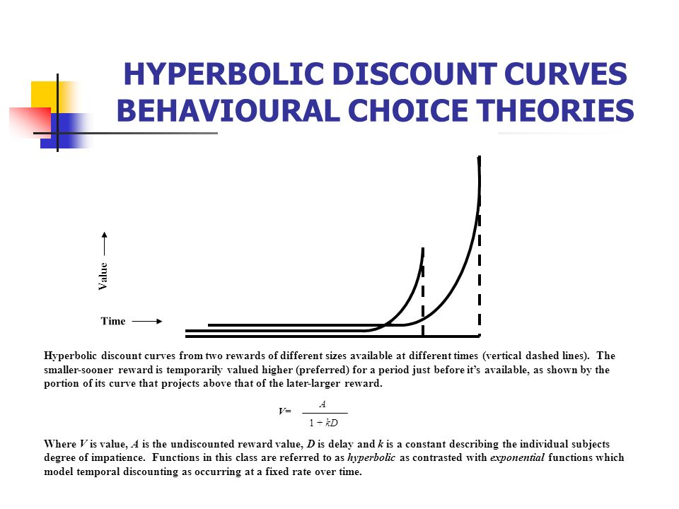 HYPERBOLIC DISCOUNT CURVES BEHAVIOURAL CHOICE THEORIES
