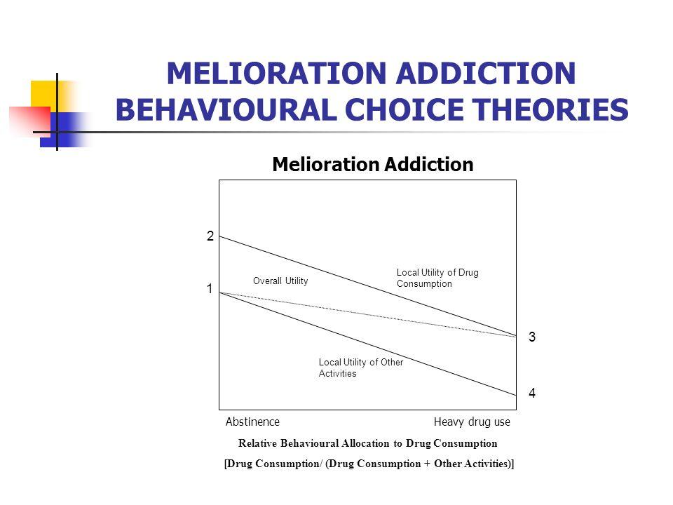 MELIORATION ADDICTION BEHAVIOURAL CHOICE THEORIES