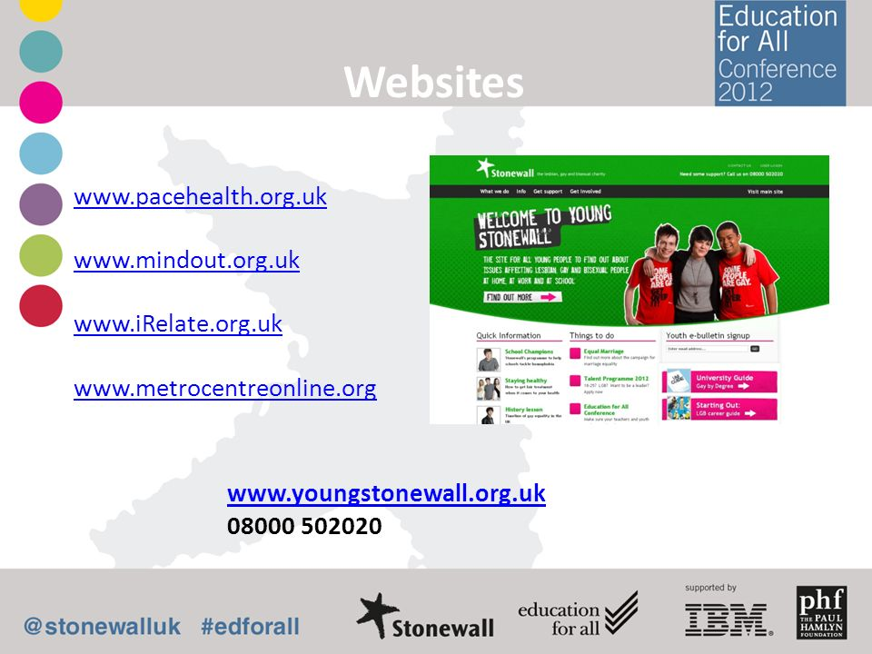 Websites www.pacehealth.org.uk www.mindout.org.uk www.iRelate.org.uk