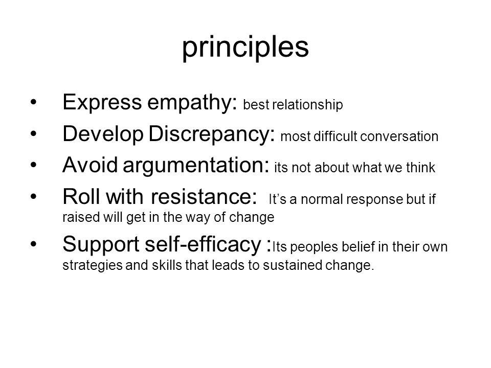 principles Express empathy: best relationship