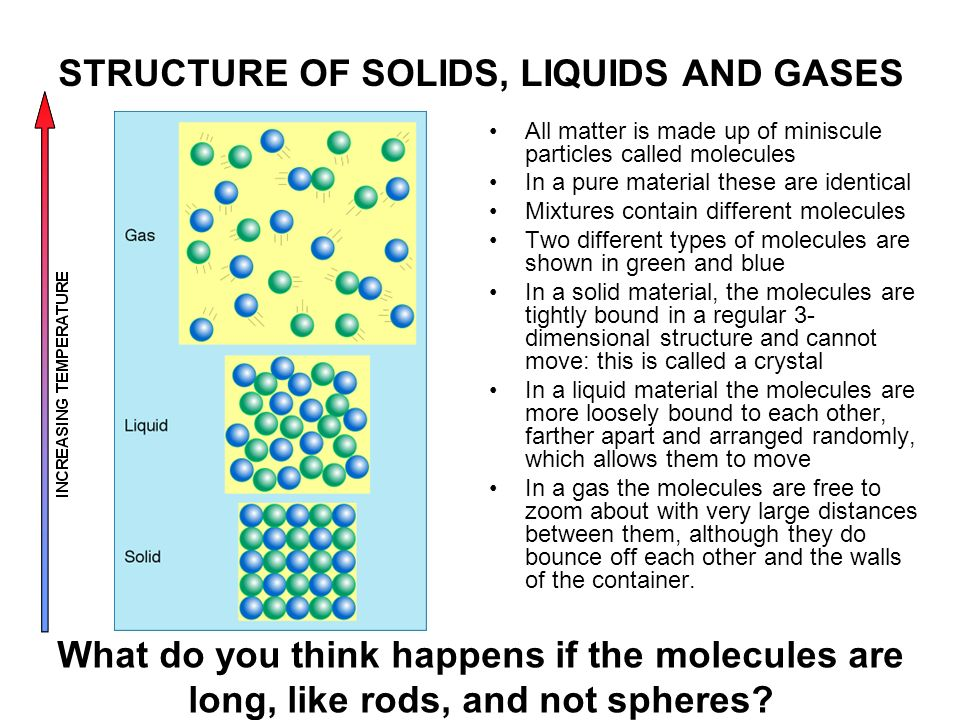 STRUCTURE OF SOLIDS, LIQUIDS AND GASES