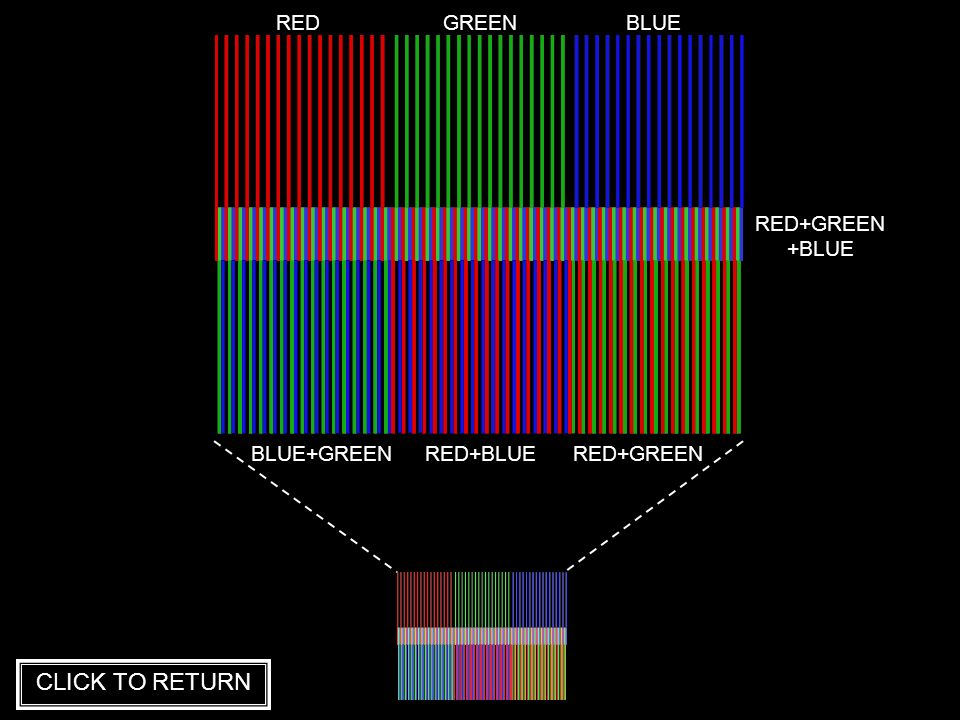 CLICK TO RETURN RED GREEN BLUE RED+GREEN +BLUE BLUE+GREEN RED+BLUE