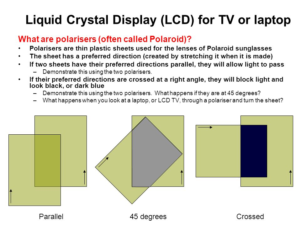 Liquid Crystal Display (LCD) for TV or laptop