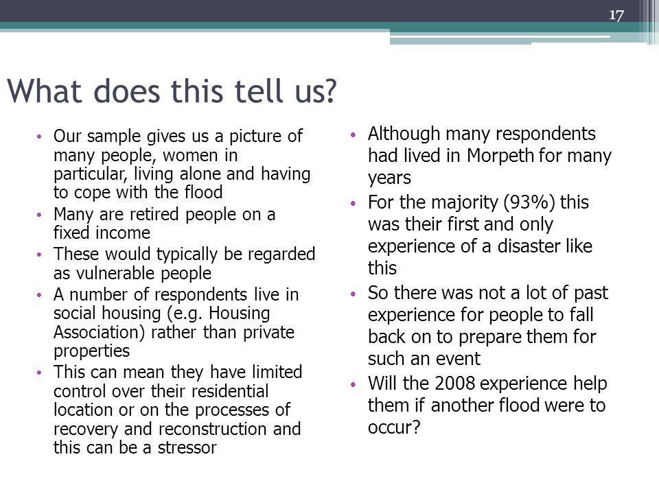 What does this tell us Although many respondents had lived in Morpeth for many years.