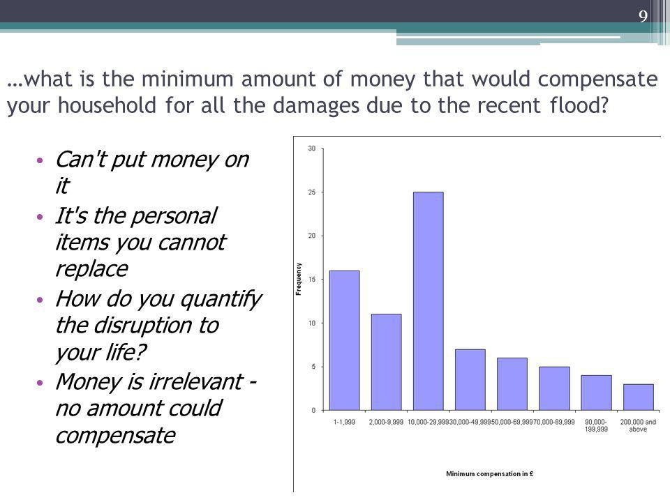 …what is the minimum amount of money that would compensate your household for all the damages due to the recent flood