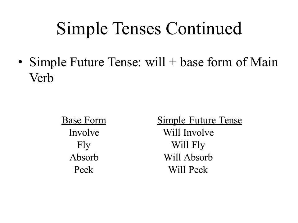 Verb Tenses  Ppt Download