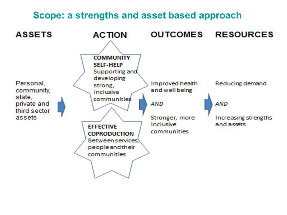 Scope: a strengths and asset based approach