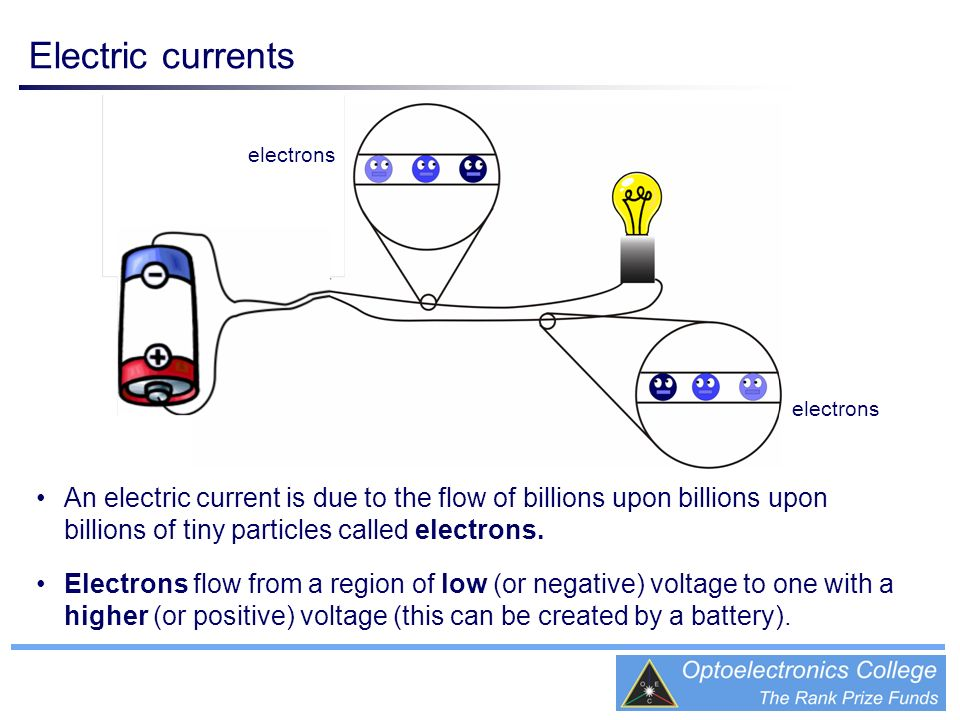 Electric currents electrons. An electric current is due to the flow of billions upon billions upon billions of tiny particles called electrons.
